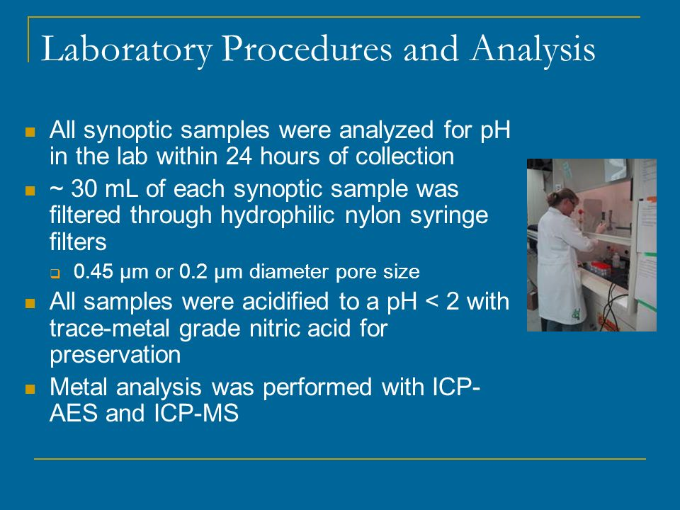 Laboratory Procedures and Analysis All synoptic samples were analyzed for pH in the lab within 24 hours of collection ~ 30 mL of each synoptic sample was filtered through hydrophilic nylon syringe filters 0.45 μm or 0.2 μm diameter pore size All samples were acidified to a pH < 2 with trace-metal grade nitric acid for preservation Metal analysis was performed with ICP- AES and ICP-MS