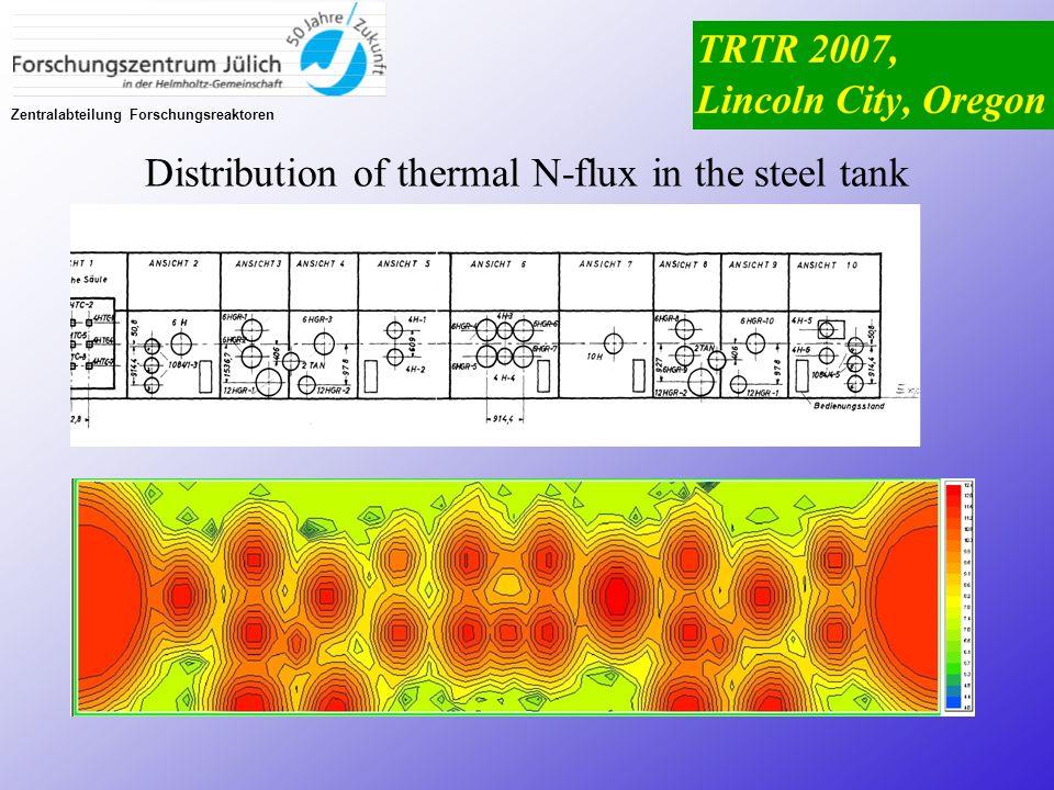 Distribution of thermal N-flux in the steel tank Zentralabteilung Forschungsreaktoren