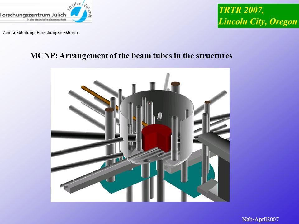 Zentralabteilung Forschungsreaktoren Nab-April2007 MCNP: Arrangement of the beam tubes in the structures