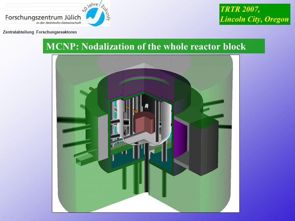 Zentralabteilung Forschungsreaktoren MCNP: Nodalization of the whole reactor block