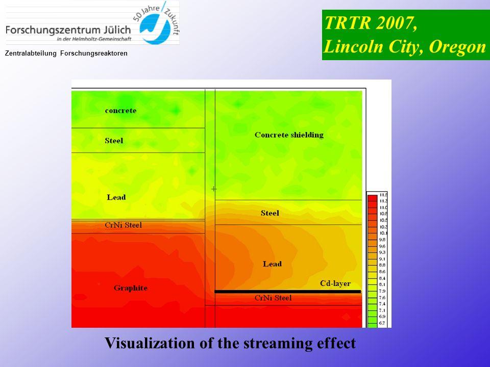 Zentralabteilung Forschungsreaktoren Visualization of the streaming effect Cd-layer
