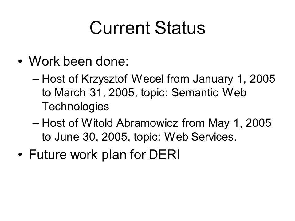 Current Status Work been done: –Host of Krzysztof Wecel from January 1, 2005 to March 31, 2005, topic: Semantic Web Technologies –Host of Witold Abramowicz from May 1, 2005 to June 30, 2005, topic: Web Services.