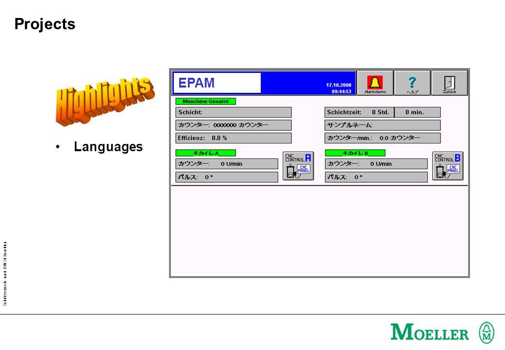Schutzvermerk nach DIN 34 beachten Languages Projects EPAM