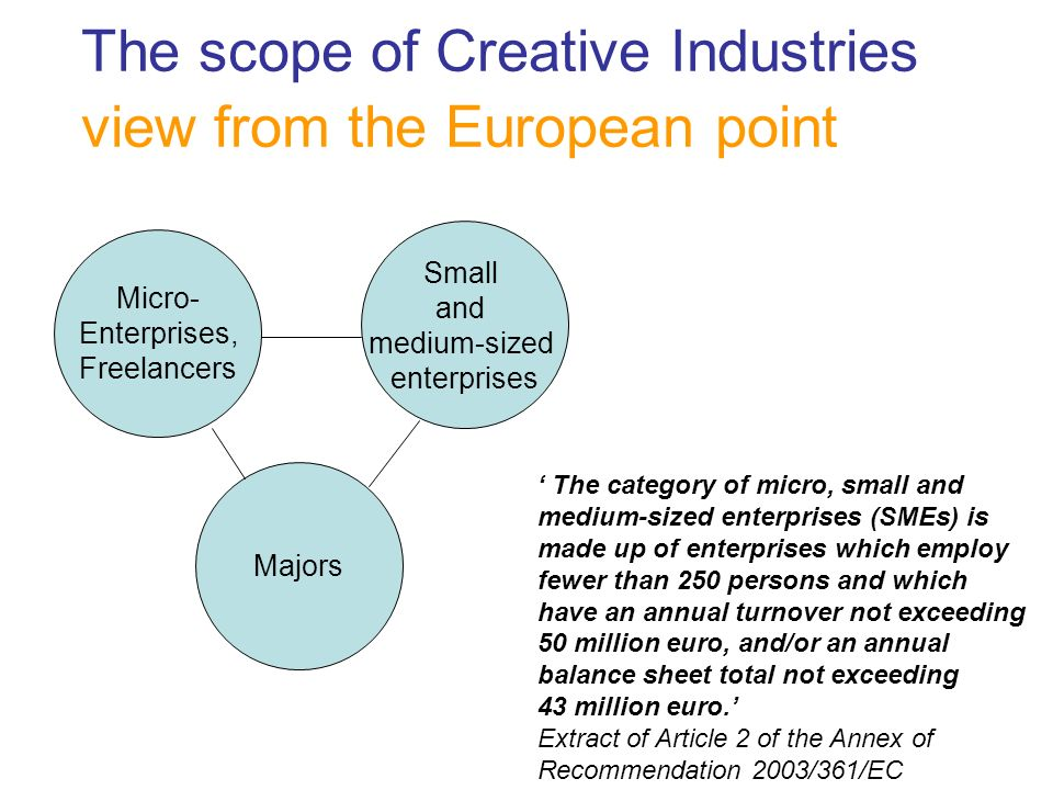 Micro- Enterprises, Freelancers Majors Small and medium-sized enterprises The category of micro, small and medium-sized enterprises (SMEs) is made up of enterprises which employ fewer than 250 persons and which have an annual turnover not exceeding 50 million euro, and/or an annual balance sheet total not exceeding 43 million euro.