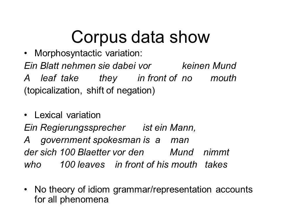 Corpus data show Morphosyntactic variation: Ein Blatt nehmen sie dabei vor keinen Mund A leaf take they in front of no mouth (topicalization, shift of negation) Lexical variation Ein Regierungssprecher ist ein Mann, A government spokesman is a man der sich 100 Blaetter vor den Mund nimmt who 100 leaves in front of his mouth takes No theory of idiom grammar/representation accounts for all phenomena