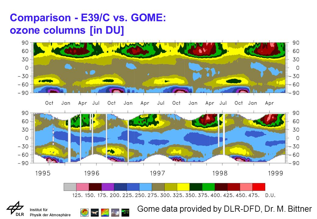 Institut für Physik der Atmosphäre Comparison - E39/C vs. GOME: ozone columns [in DU] Gome data provided by DLR-DFD, Dr. M. Bittner