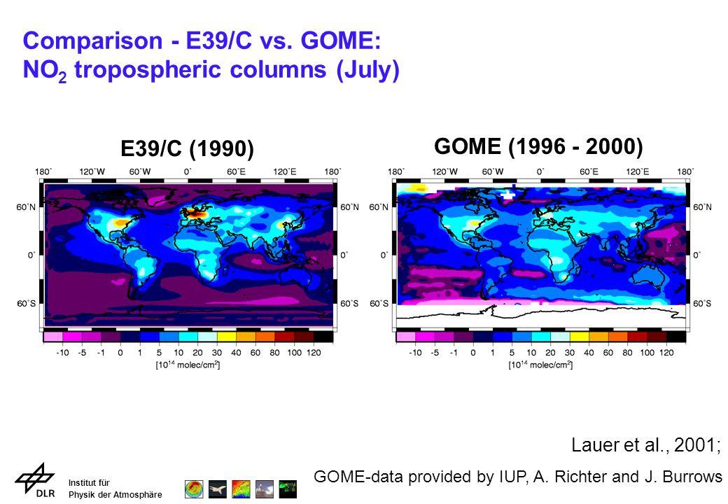 Institut für Physik der Atmosphäre Comparison - E39/C vs.