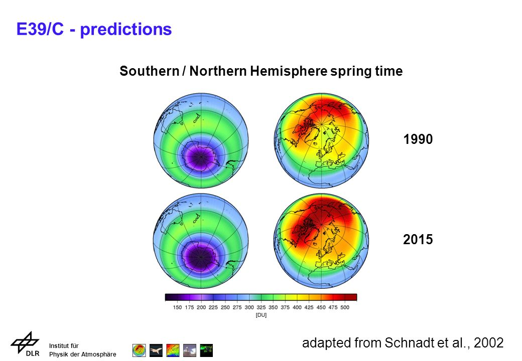 Institut für Physik der Atmosphäre E39/C - predictions Southern / Northern Hemisphere spring time 1990 2015 adapted from Schnadt et al., 2002