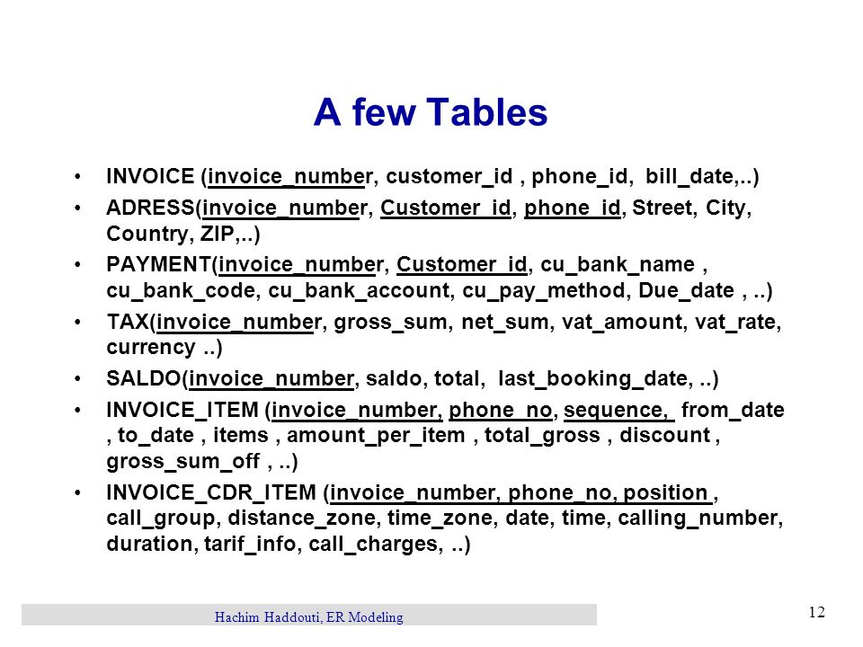 Hachim Haddouti, ER Modeling 12 A few Tables INVOICE (invoice_number, customer_id, phone_id, bill_date,..) ADRESS(invoice_number, Customer_id, phone_id, Street, City, Country, ZIP,..) PAYMENT(invoice_number, Customer_id, cu_bank_name, cu_bank_code, cu_bank_account, cu_pay_method, Due_date,..) TAX(invoice_number, gross_sum, net_sum, vat_amount, vat_rate, currency..) SALDO(invoice_number, saldo, total, last_booking_date,..) INVOICE_ITEM (invoice_number, phone_no, sequence, from_date, to_date, items, amount_per_item, total_gross, discount, gross_sum_off,..) INVOICE_CDR_ITEM (invoice_number, phone_no, position, call_group, distance_zone, time_zone, date, time, calling_number, duration, tarif_info, call_charges,..)