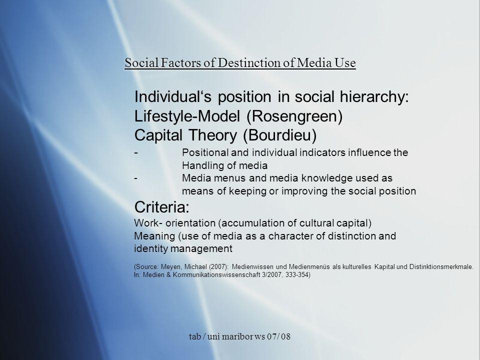 tab / uni maribor ws 07/ 08 Media User Typology (Source: Meyen, Michael (2007): Medienwissen und Medienmenüs als kulturelles Kapital und Distinktionsmerkmale.