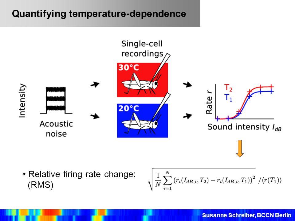 Experimental findings (receptor neurons): Susanne Schreiber, BCCN Berlin Receptor neurons are surprisingly temperature invariant.