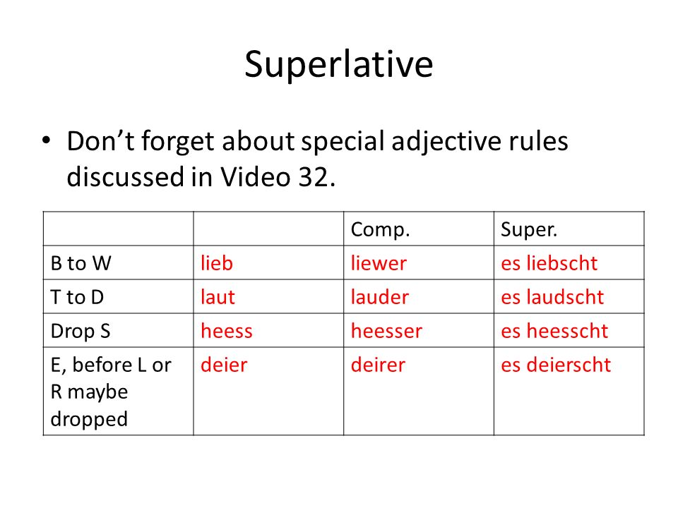 Superlative Dont forget about special adjective rules discussed in Video 32. Comp.Super. B to Wlieblieweres liebscht T to Dlautlauderes laudscht Drop