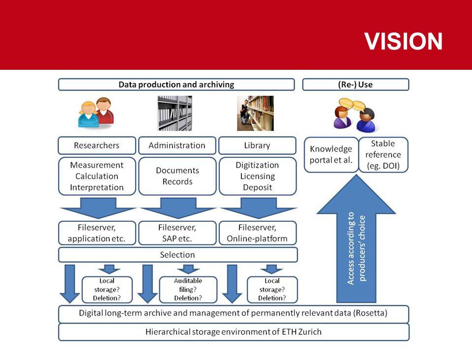 10 VISION 12.09.2012M. Töwe