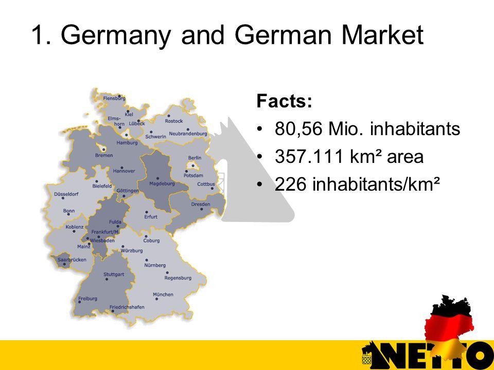 1. Germany and German Market Facts: 80,56 Mio. inhabitants 357.111 km² area 226 inhabitants/km²