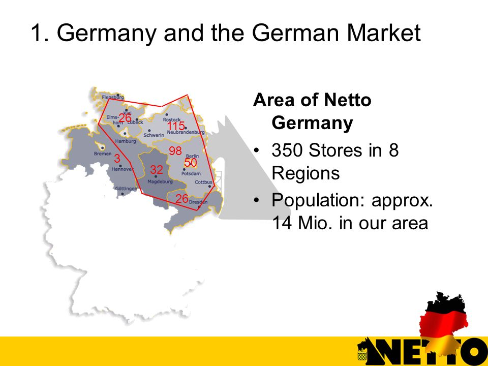 1. Germany and the German Market Area of Netto Germany 350 Stores in 8 Regions Population: approx. 14 Mio. in our area 50 115 98 3 26 32 26