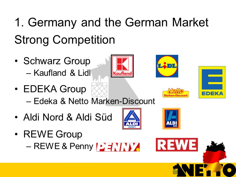 Schwarz Group –Kaufland & Lidl EDEKA Group –Edeka & Netto Marken-Discount Aldi Nord & Aldi Süd REWE Group –REWE & Penny Strong Competition 1. Germany