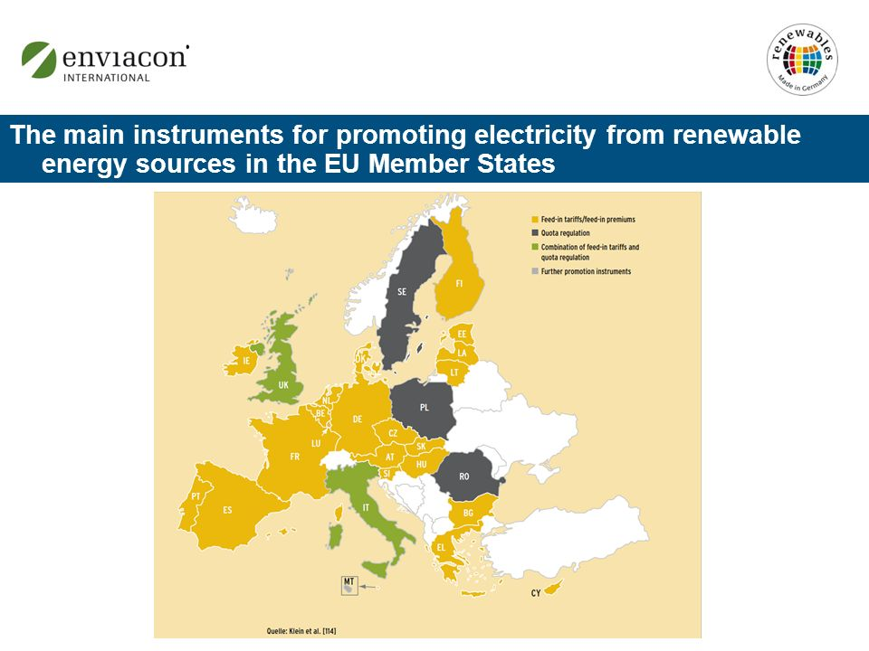 The main instruments for promoting electricity from renewable energy sources in the EU Member States