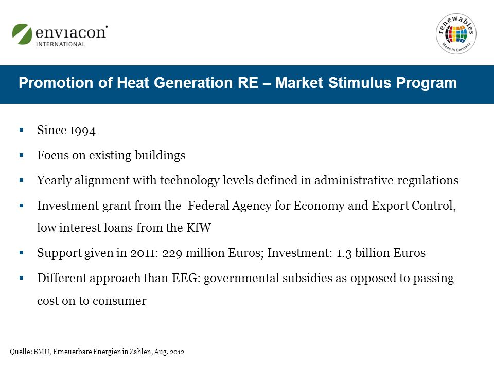 Promotion of Heat Generation RE – Market Stimulus Program Since 1994 Focus on existing buildings Yearly alignment with technology levels defined in administrative regulations Investment grant from the Federal Agency for Economy and Export Control, low interest loans from the KfW Support given in 2011: 229 million Euros; Investment: 1.3 billion Euros Different approach than EEG: governmental subsidies as opposed to passing cost on to consumer Quelle: BMU, Erneuerbare Energien in Zahlen, Aug.
