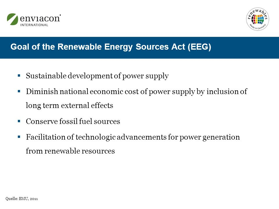 Sustainable development of power supply Diminish national economic cost of power supply by inclusion of long term external effects Conserve fossil fuel sources Facilitation of technologic advancements for power generation from renewable resources Goal of the Renewable Energy Sources Act (EEG) Quelle: BMU, 2011