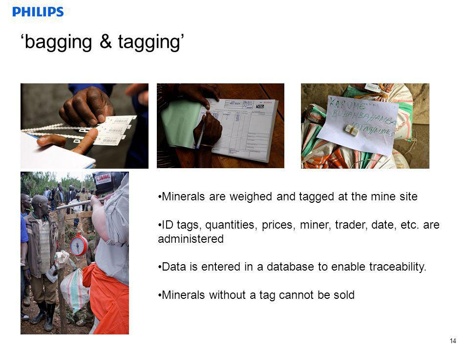 14 bagging & tagging Minerals are weighed and tagged at the mine site ID tags, quantities, prices, miner, trader, date, etc.