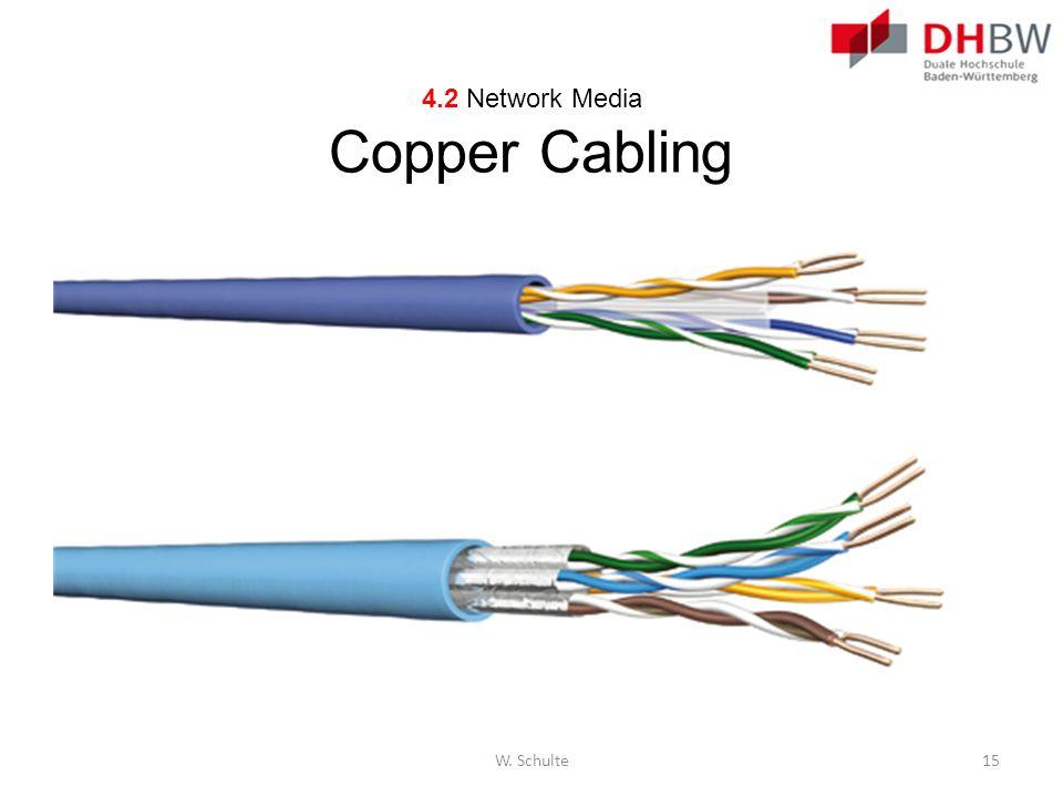 4.2 Network Media Copper Cabling W. Schulte15