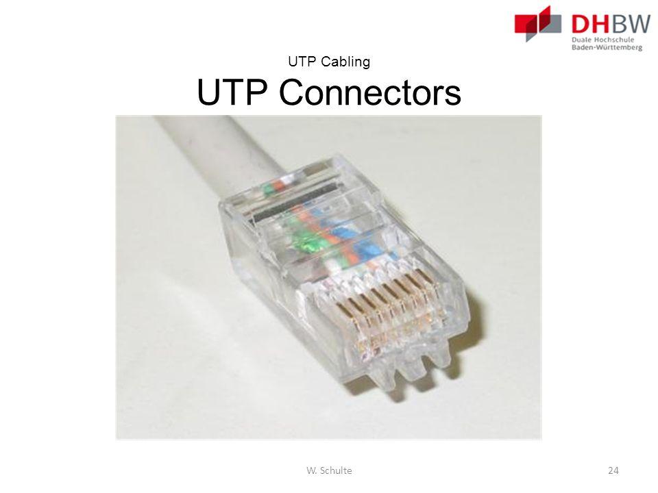 UTP Cabling UTP Connectors W. Schulte24