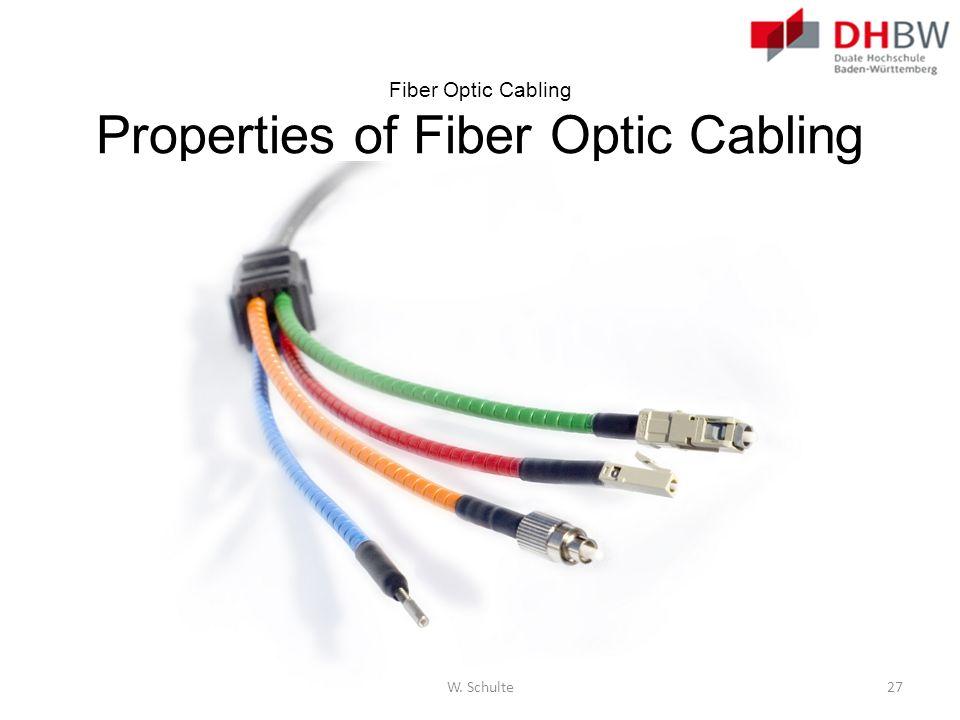 Fiber Optic Cabling Properties of Fiber Optic Cabling W. Schulte27