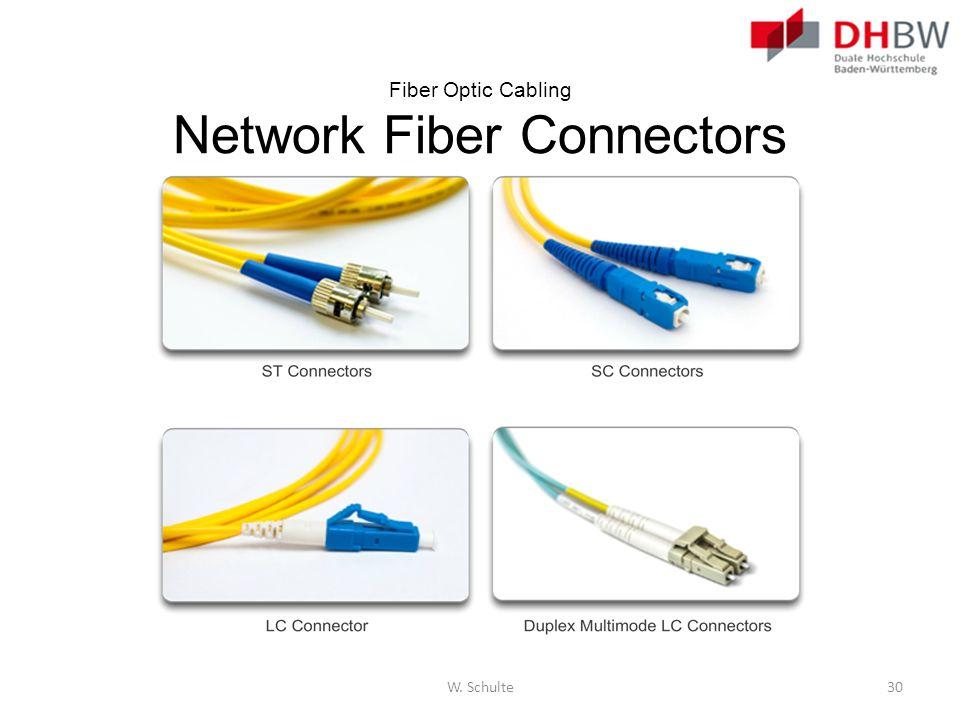 Fiber Optic Cabling Network Fiber Connectors W. Schulte30