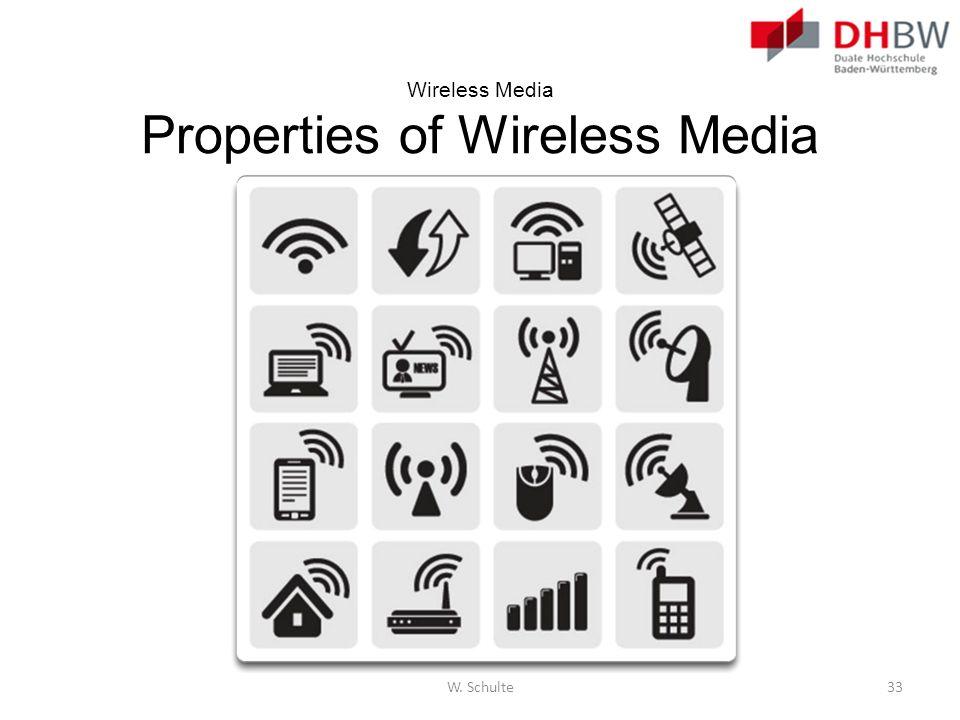 Wireless Media Properties of Wireless Media W. Schulte33