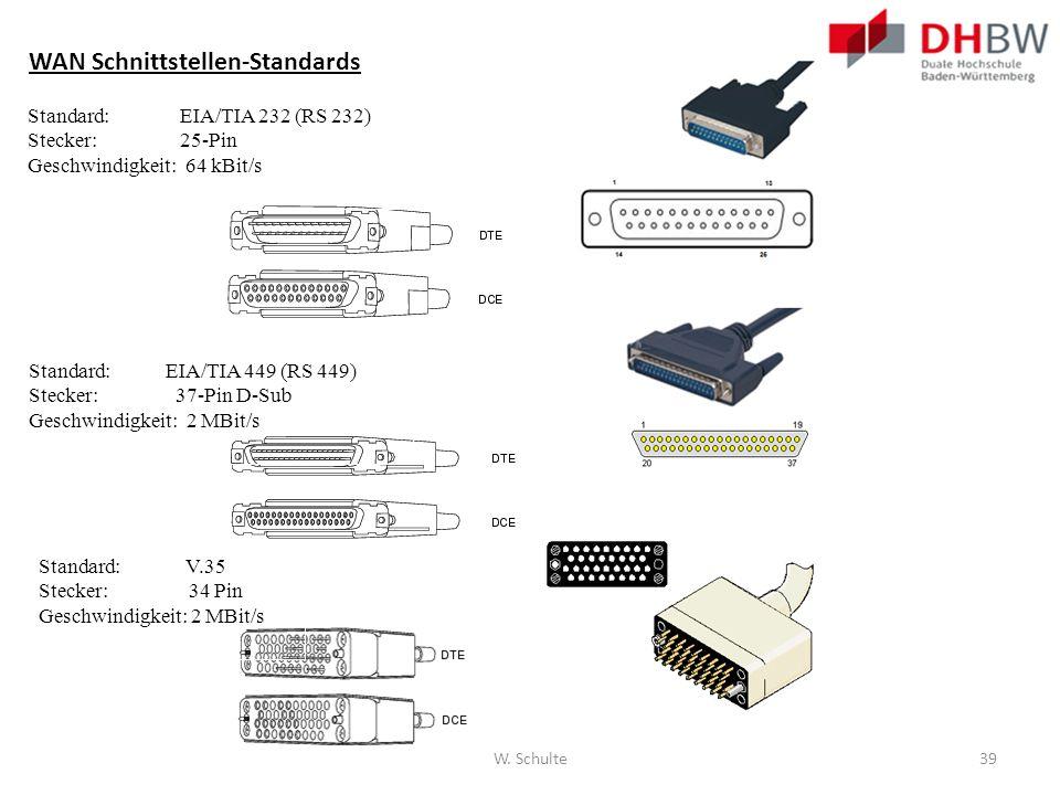 W. Schulte39 Standard: V.35 Stecker: 34 Pin Geschwindigkeit: 2 MBit/s Standard: EIA/TIA 449 (RS 449) Stecker: 37-Pin D-Sub Geschwindigkeit: 2 MBit/s S
