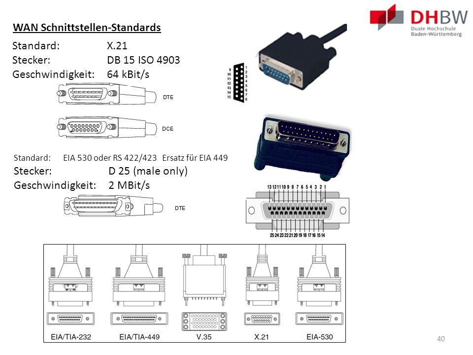 W. Schulte40 WAN Schnittstellen-Standards Standard:X.21 Stecker:DB 15 ISO 4903 Geschwindigkeit:64 kBit/s Standard: EIA 530 oder RS 422/423 Ersatz für