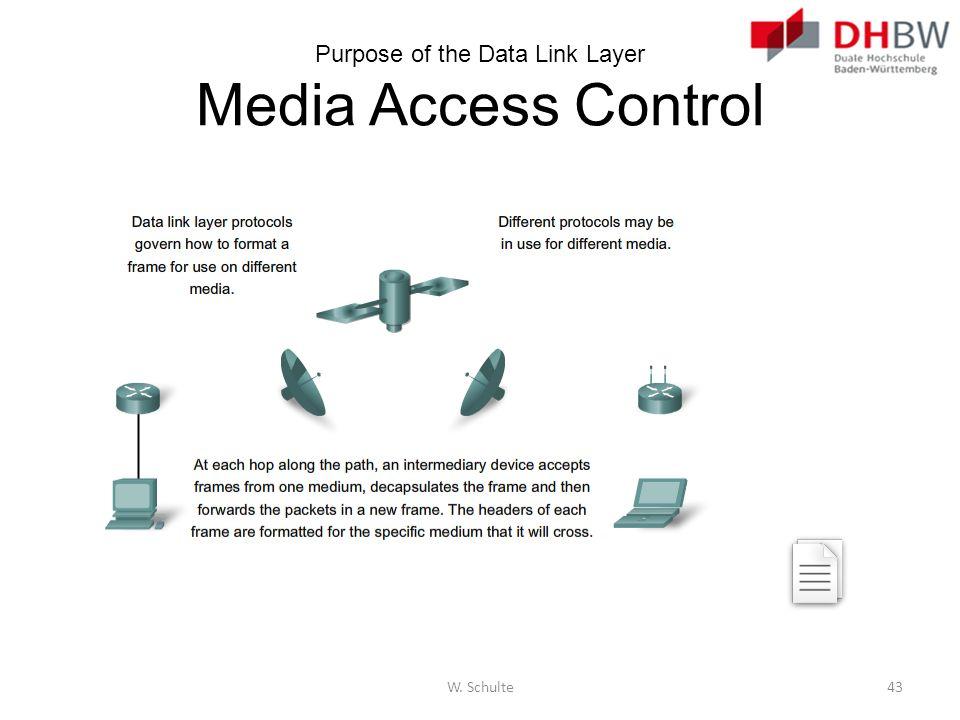 Purpose of the Data Link Layer Media Access Control W. Schulte43