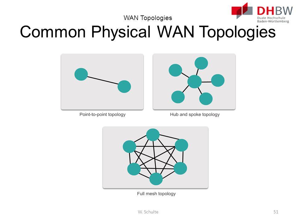 WAN Topologies Common Physical WAN Topologies W. Schulte51