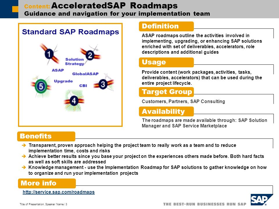 Title of Presentation, Speaker Name / 3 Content: AcceleratedSAP Roadmaps Guidance and navigation for your implementation team Definition Benefits More