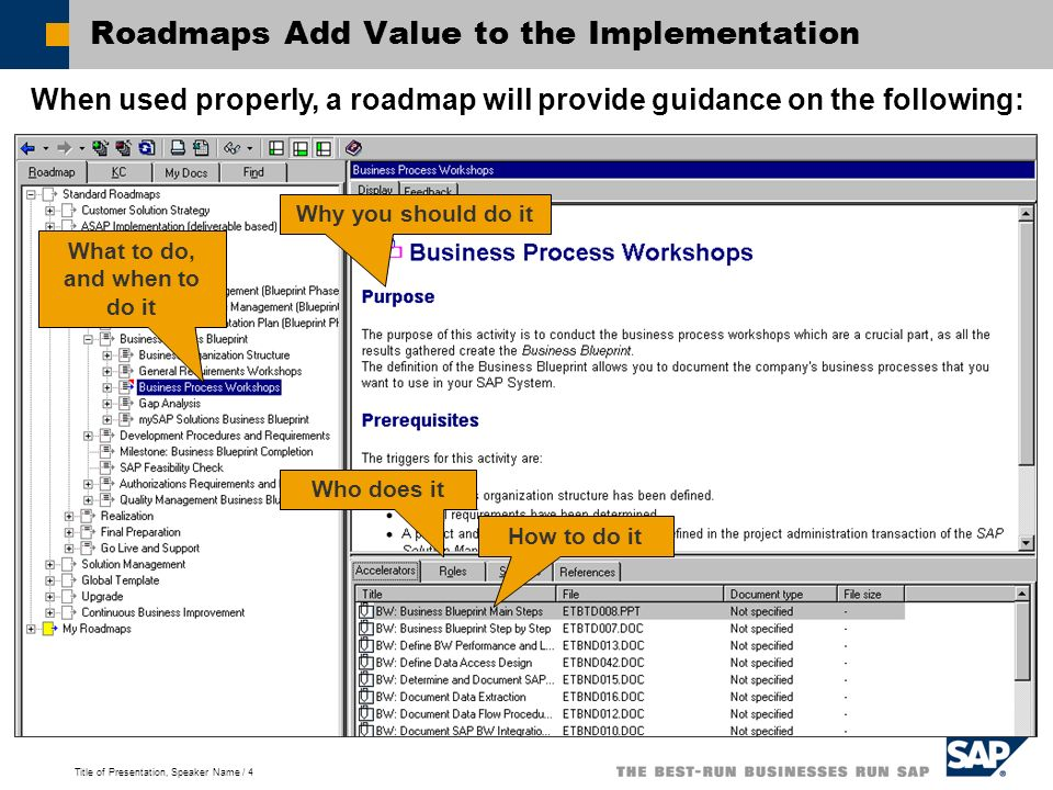 Title of Presentation, Speaker Name / 4 Roadmaps Add Value to the Implementation What to do, and when to do it Why you should do it How to do it Who d