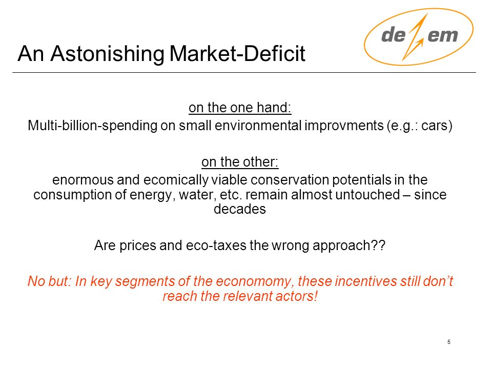 5 An Astonishing Market-Deficit on the one hand: Multi-billion-spending on small environmental improvments (e.g.: cars) on the other: enormous and ecomically viable conservation potentials in the consumption of energy, water, etc.