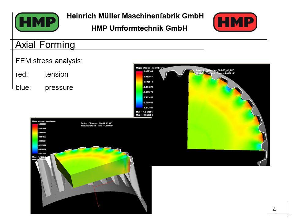 4 Heinrich Müller Maschinenfabrik GmbH HMP Umformtechnik GmbH 4 Heinrich Müller Maschinenfabrik GmbH HMP Umformtechnik GmbH FEM stress analysis: red:tension blue:pressure Axial Forming