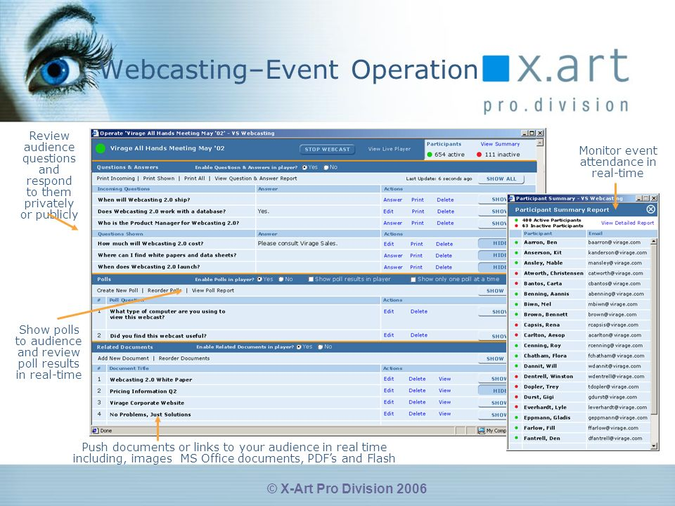 © X-Art Pro Division 2006 Webcasting–Event Operation Monitor event attendance in real-time Review audience questions and respond to them privately or publicly Push documents or links to your audience in real time including, images MS Office documents, PDFs and Flash Show polls to audience and review poll results in real-time