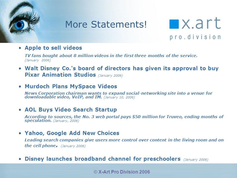 © X-Art Pro Division 2006 News Monitoring