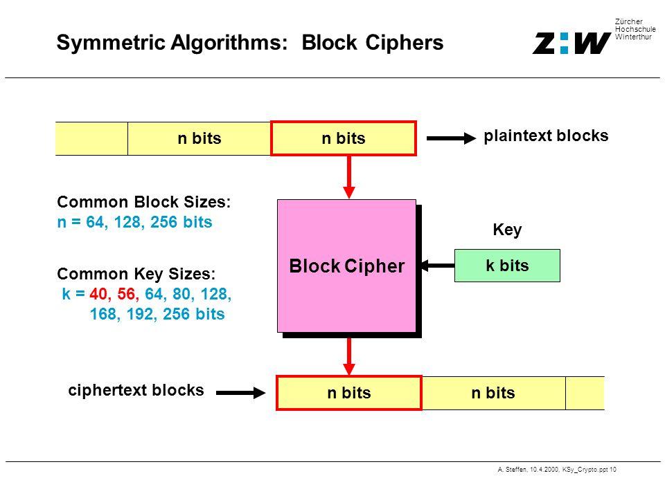 A. Steffen, 10.4.2000, KSy_Crypto.ppt 10 Zürcher Hochschule Winterthur Symmetric Algorithms: Block Ciphers ciphertext blocks n bits plaintext blocks n