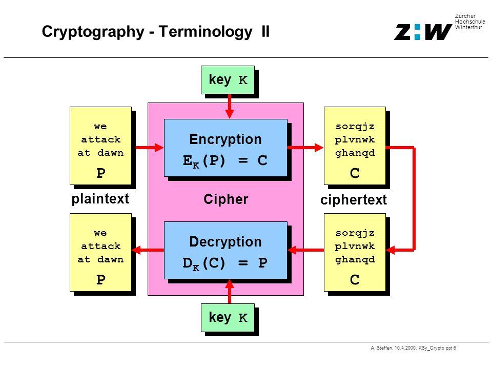 A. Steffen, 10.4.2000, KSy_Crypto.ppt 6 Zürcher Hochschule Winterthur Cipher Cryptography - Terminology II Encryption E K (P) = C plaintext we attack
