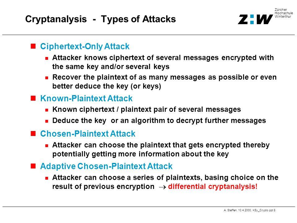A. Steffen, 10.4.2000, KSy_Crypto.ppt 8 Zürcher Hochschule Winterthur Cryptanalysis - Types of Attacks Ciphertext-Only Attack Attacker knows ciphertex