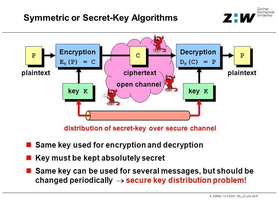 A. Steffen, 10.4.2000, KSy_Crypto.ppt 9 Zürcher Hochschule Winterthur open channel Symmetric or Secret-Key Algorithms Same key used for encryption and
