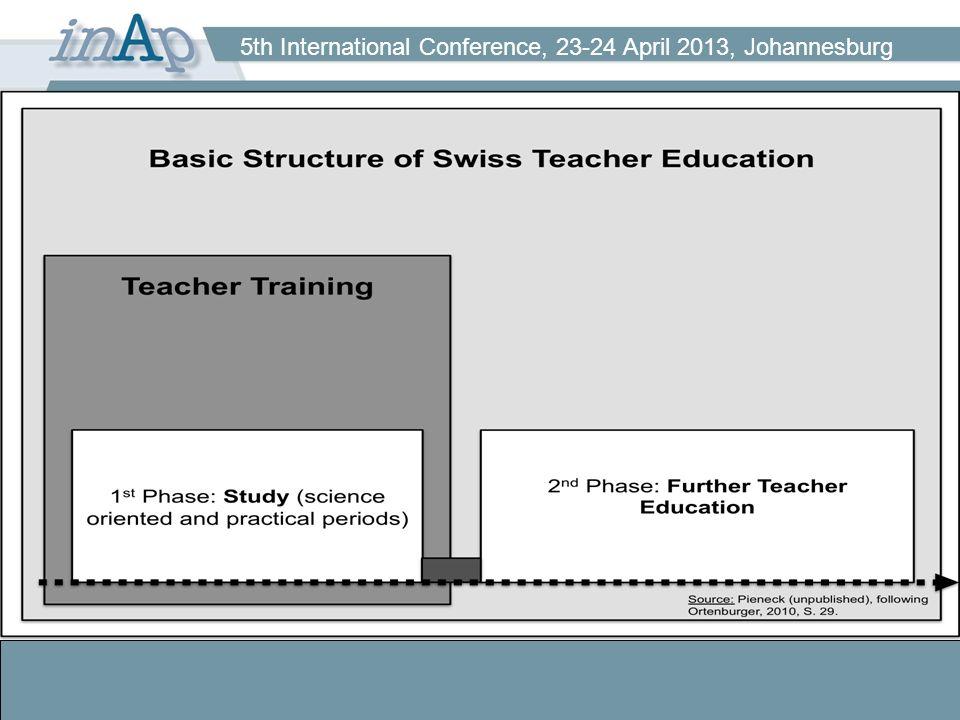 5th International Conference, 23-24 April 2013, Johannesburg