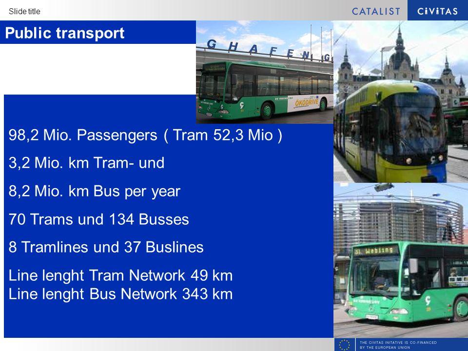 Slide title Public transport 98,2 Mio. Passengers ( Tram 52,3 Mio ) 3,2 Mio.