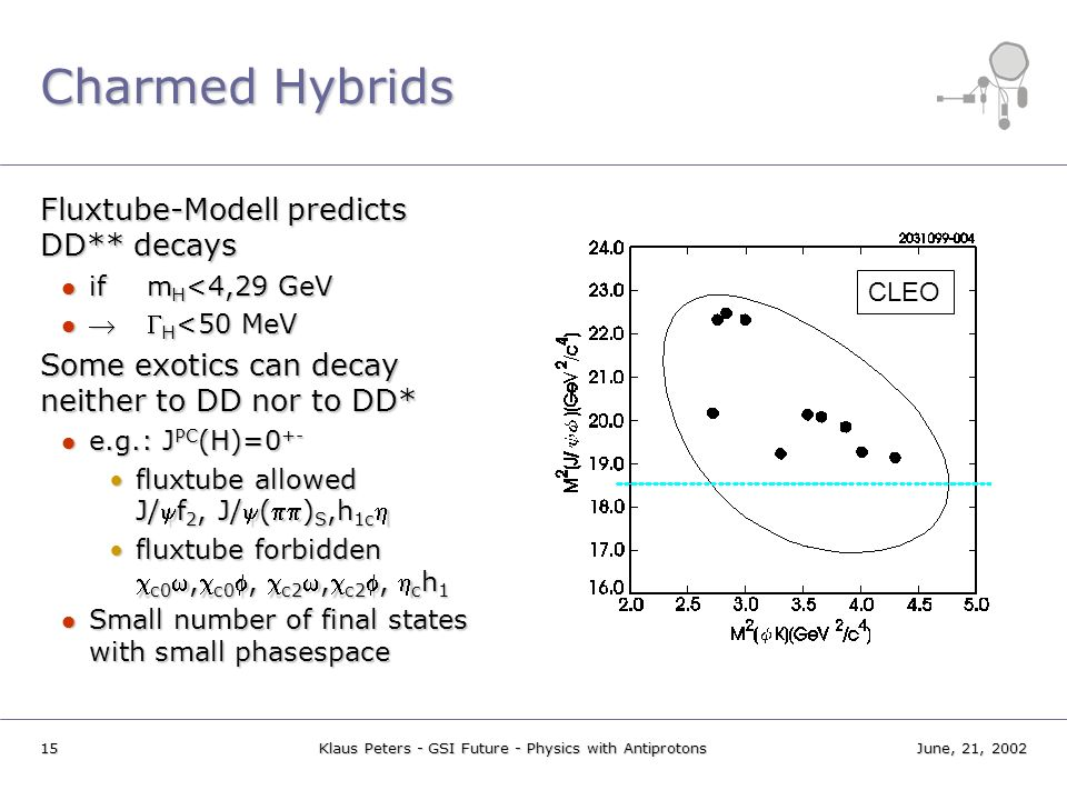15June, 21, 2002Klaus Peters - GSI Future - Physics with Antiprotons Charmed Hybrids Fluxtube-Modell predicts DD** decays ifm H <4,29 GeV ifm H <4,29
