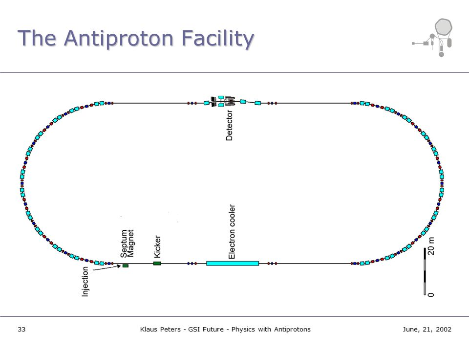 33June, 21, 2002Klaus Peters - GSI Future - Physics with Antiprotons The Antiproton Facility