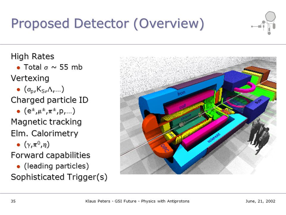 35June, 21, 2002Klaus Peters - GSI Future - Physics with Antiprotons Proposed Detector (Overview) High Rates Total ~ 55 mb Total ~ 55 mbVertexing ( p,
