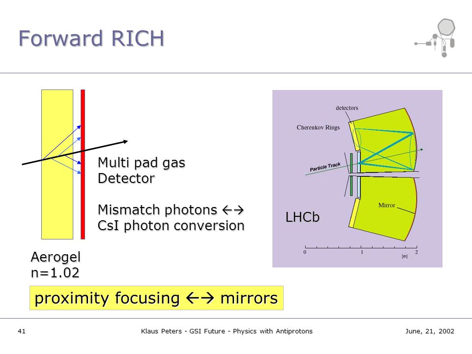 41June, 21, 2002Klaus Peters - GSI Future - Physics with Antiprotons Forward RICH Aerogeln=1.02 Multi pad gas Detector Mismatch photons Mismatch photo
