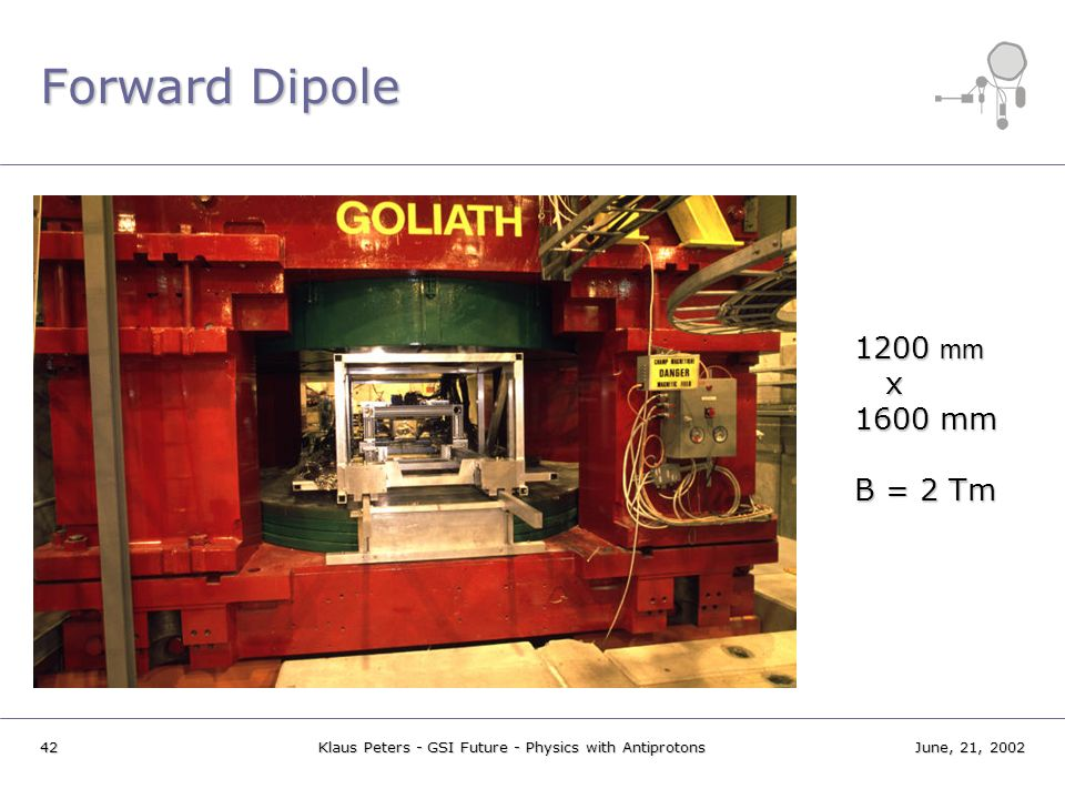 42June, 21, 2002Klaus Peters - GSI Future - Physics with Antiprotons Forward Dipole 1200 mm x 1600 mm B = 2 Tm
